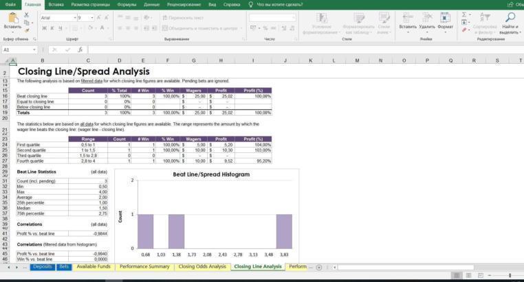Excel анализ ставок