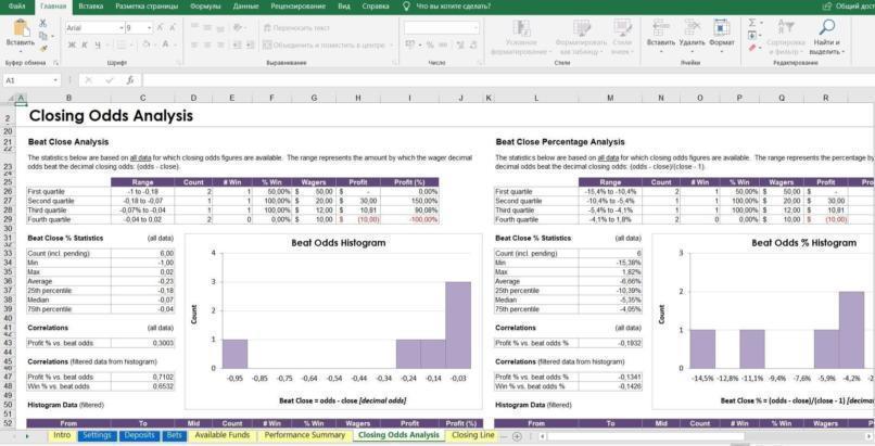 Excel ставки