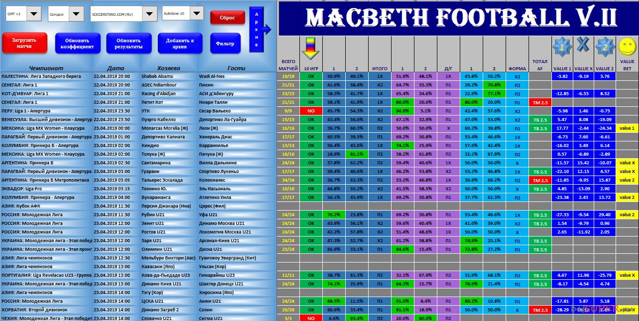 macbeth-football интерфейс