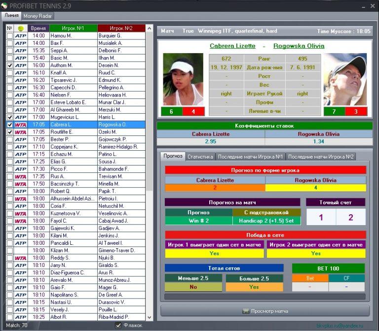 profitbet tennis статистика