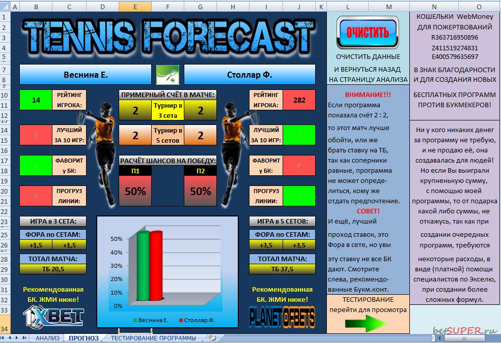 tennisforecast программа